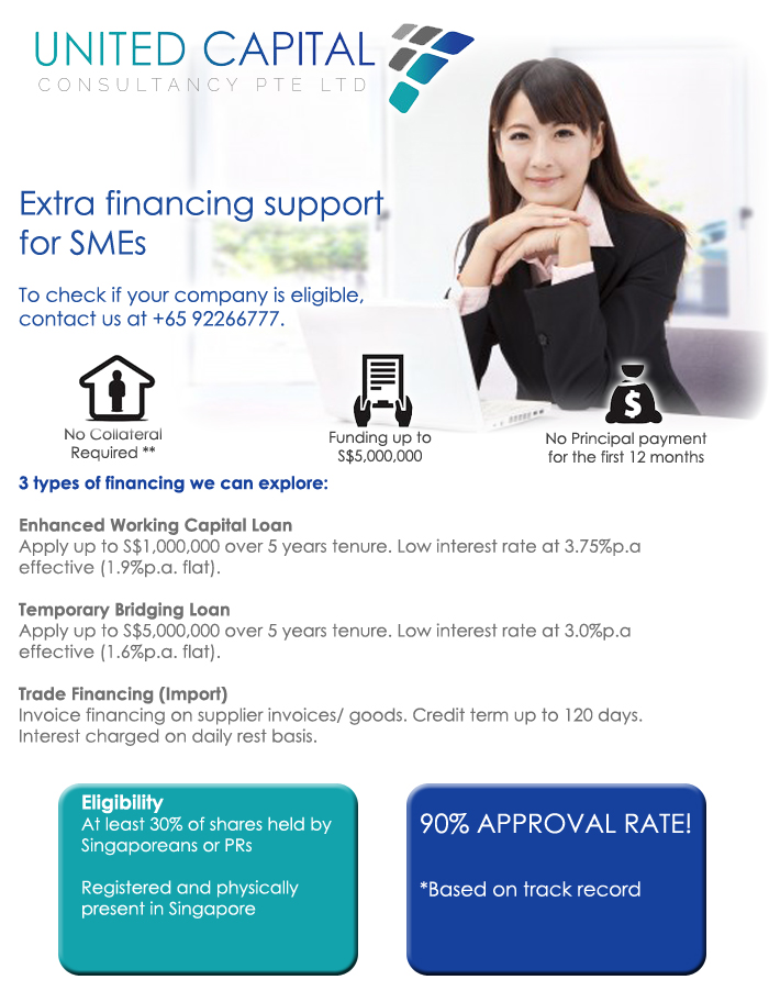Extra Financing Support for SMEs