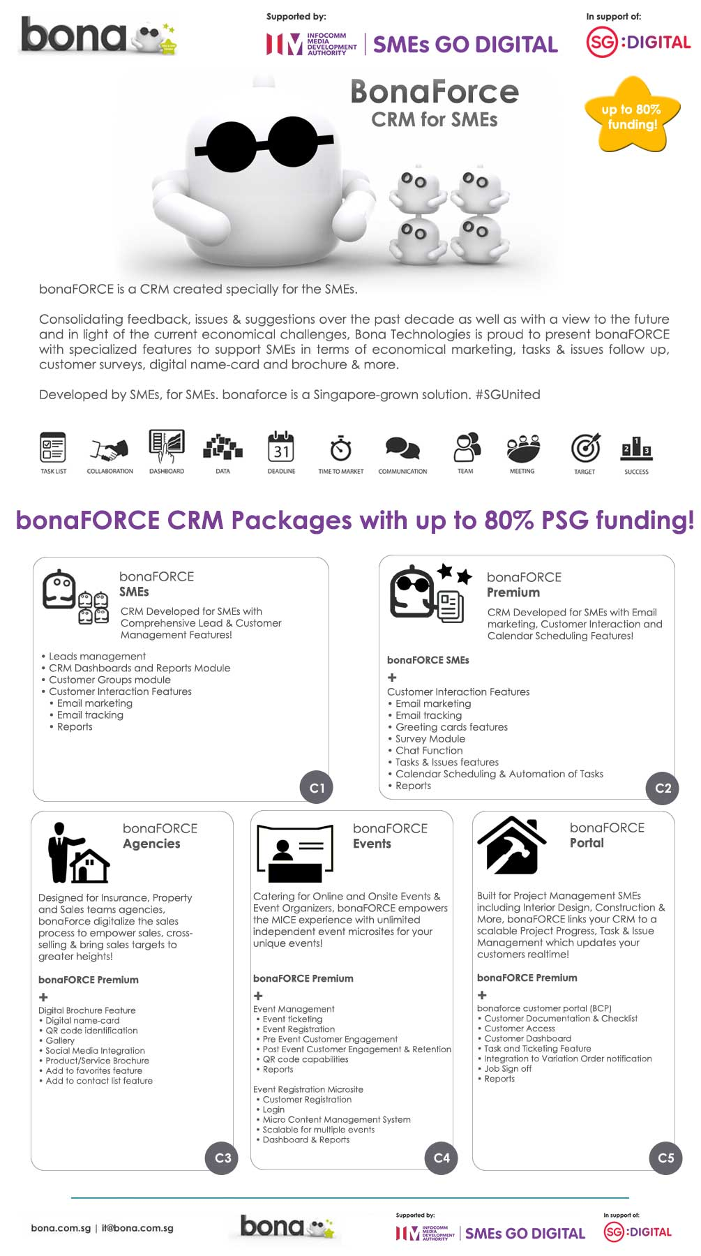 CRM Packages